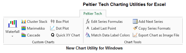 Peltier Tech Charting Utilities for Excel